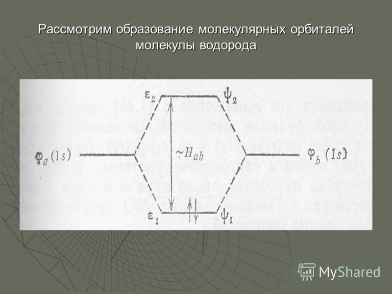 Рассмотрим образование молекулярных орбиталей молекулы водорода
