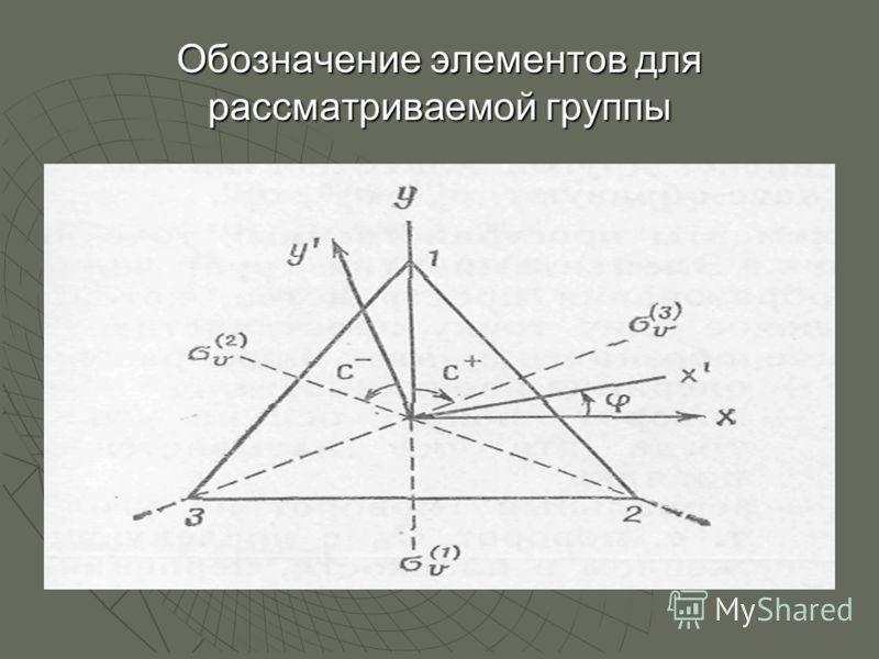 Обозначение элементов для рассматриваемой группы