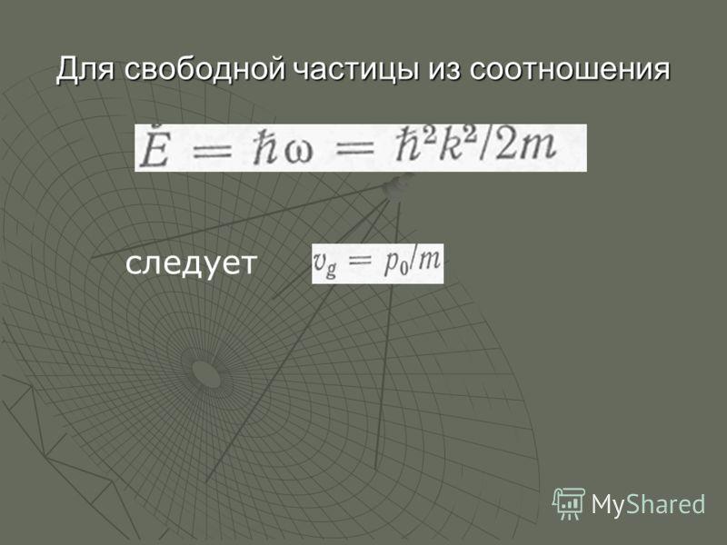 Для свободной частицы из соотношения следует