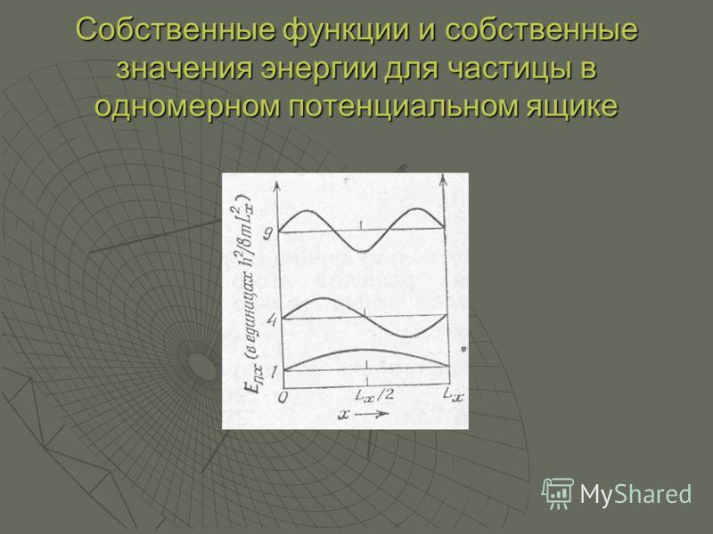 Собственные функции и собственные значения энергии для частицы в одномерном потенциальном ящике