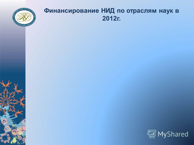 Финансирование НИД по отраслям наук в 2012г.