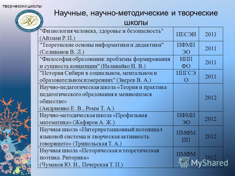 Научные, научно-методические и творческие школы