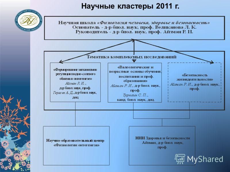 Научные кластеры 2011 г.