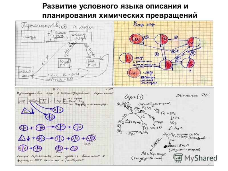 Развитие условного языка описания и планирования химических превращений