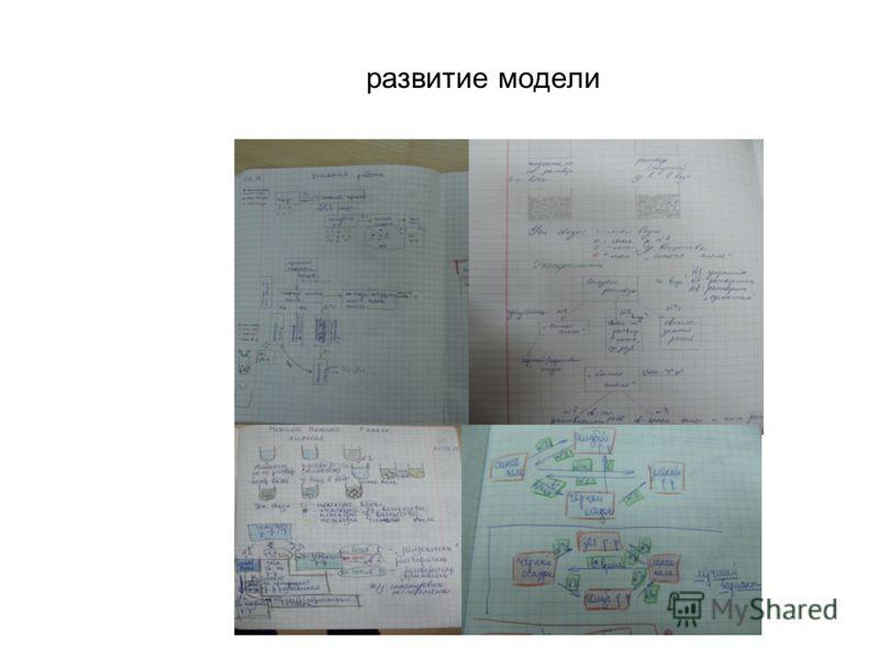 развитие модели