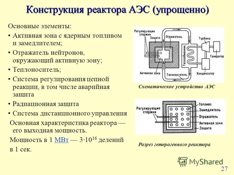27 Конструкция реактора АЭС (упрощенно) Схематическое устройство АЭС Основные элементы: Активная зона с ядерным топливом и замедлителем; Отражатель нейтронов, окружающий активную зону; Теплоноситель; Система регулирования цепной реакции, в том числе