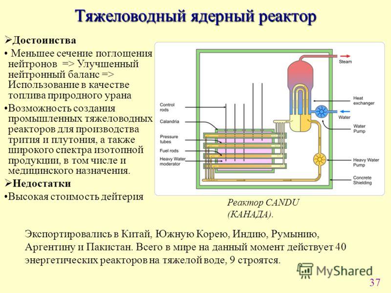 37 Тяжеловодный ядерный реактор Реактор CANDU (КАНАДА). Достоинства Меньшее сечение поглощения нейтронов => Улучшенный нейтронный баланс => Использование в качестве топлива природного урана Возможность создания промышленных тяжеловодных реакторов для