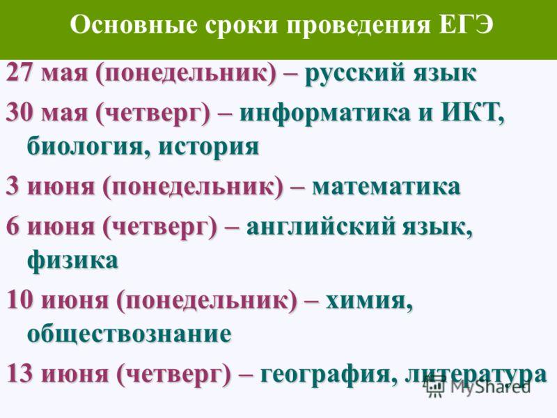 Основные сроки проведения ЕГЭ 27 мая (понедельник) – русский язык 30 мая (четверг) – информатика и ИКТ, биология, история 3 июня (понедельник) – математика 6 июня (четверг) – английский язык, физика 10 июня (понедельник) – химия, обществознание 13 ию