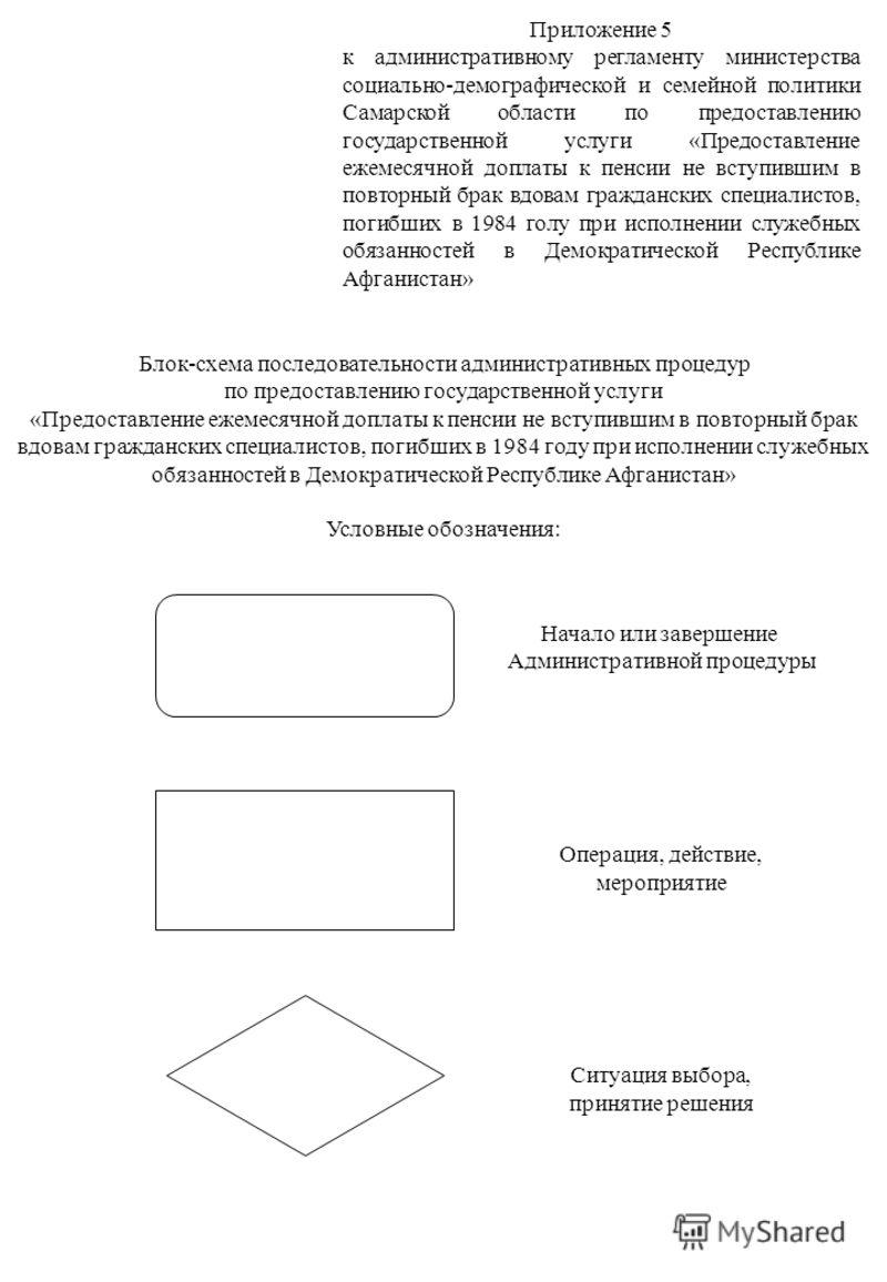 Приложение 5 к административному регламенту министерства социально-демографической и семейной политики Самарской области по предоставлению государственной услуги «Предоставление ежемесячной доплаты к пенсии не вступившим в повторный брак вдовам гражд