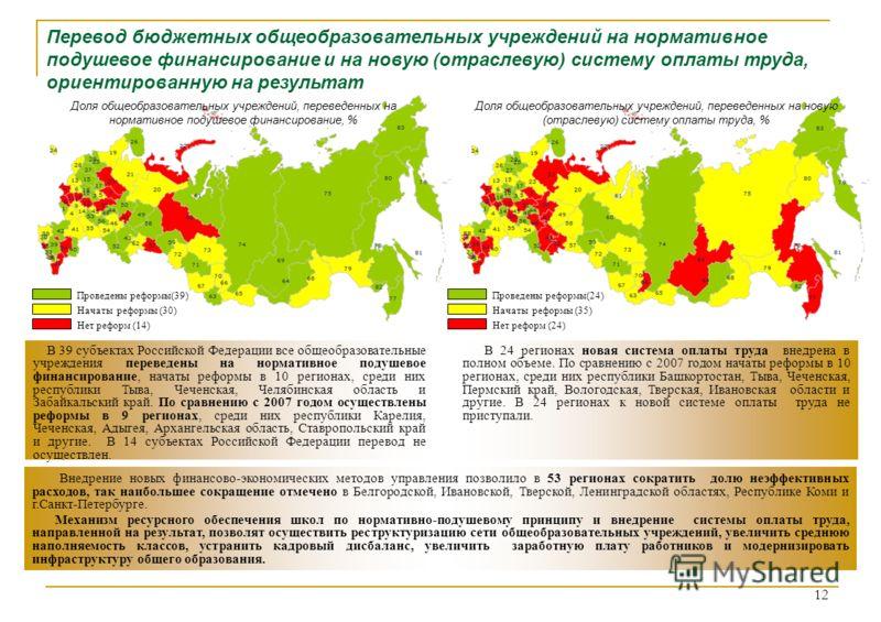 Нет реформ (14) Проведены реформы(39) Начаты реформы (30) Перевод бюджетных общеобразовательных учреждений на нормативное подушевое финансирование и на новую (отраслевую) систему оплаты труда, ориентированную на результат В 39 субъектах Российской Фе