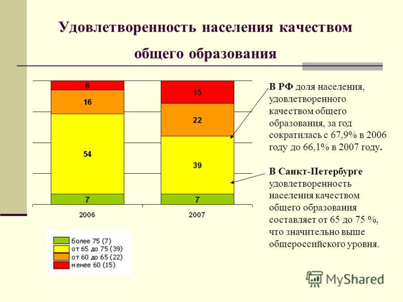 Удовлетворенность населения качеством общего образования В РФ доля населения, удовлетворенного качеством общего образования, за год сократилась с 67,9% в 2006 году до 66,1% в 2007 году. В Санкт-Петербурге удовлетворенность населения качеством общего