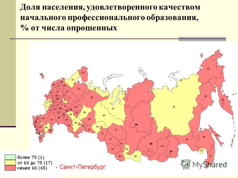 Доля населения, удовлетворенного качеством начального профессионального образования, % от числа опрошенных - Санкт-Петербург