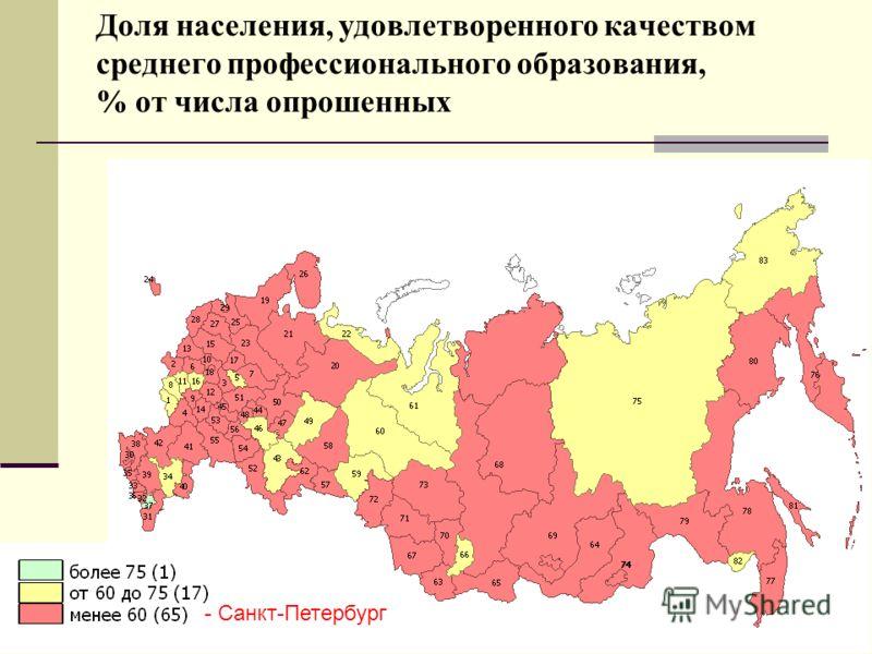 Доля населения, удовлетворенного качеством среднего профессионального образования, % от числа опрошенных - Санкт-Петербург