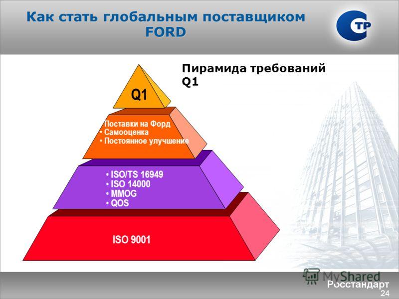 Q1 Поставки на Форд Самооценка Постоянное улучшение ISO/TS 16949 ISO 14000 MMOG QOS ISO 9001 24 Как стать глобальным поставщиком FORD Пирамида требований Q1