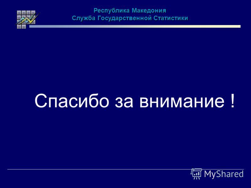 Спасибо за внимание ! Республика Македония Служба Государственной Статистики