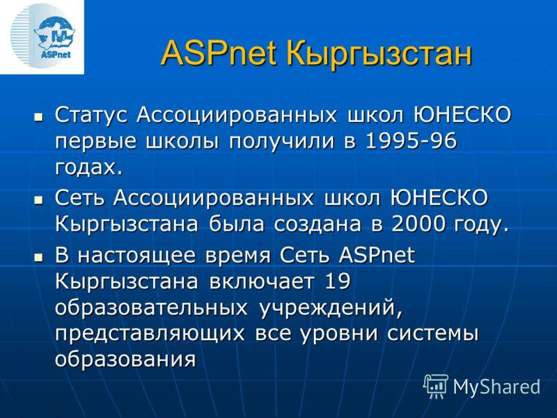 ASPnet Кыргызстан ASPnet Кыргызстан Статус Ассоциированных школ ЮНЕСКО первые школы получили в 1995-96 годах. Статус Ассоциированных школ ЮНЕСКО первые школы получили в 1995-96 годах. Сеть Ассоциированных школ ЮНЕСКО Кыргызстана была создана в 2000 г