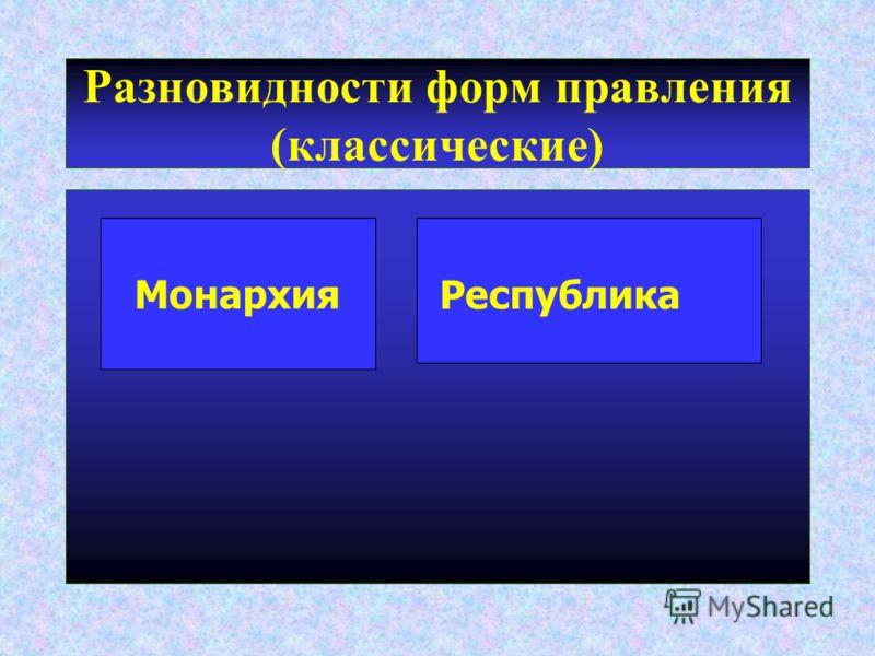 Разновидности форм правления (классические) Монархия Республика