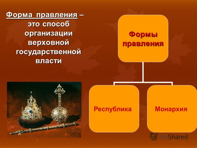 Форма правления – это способ организации верховной государственной власти Формыправления РеспубликаМонархия