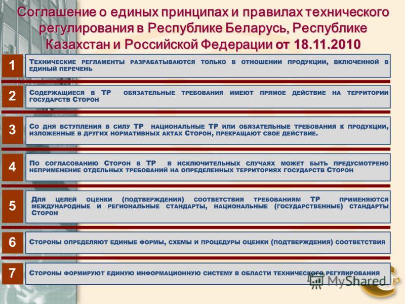 Соглашение о единых принципах и правилах технического регулирования в Республике Беларусь, Республике Казахстан и Российской Федерации от 18.11.2010