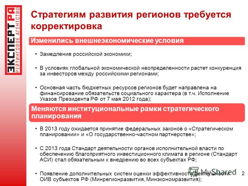 Стратегиям развития регионов требуется корректировка Изменились внешнеэкономические условия Замедление российской экономики; В условиях глобальной экономической неопределенности растет конкуренция за инвесторов между российскими регионами; Основная ч