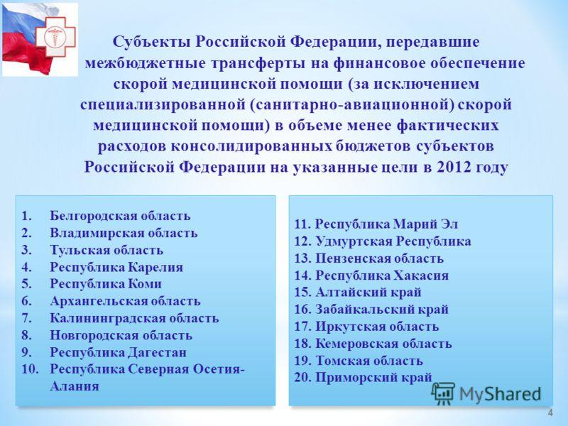 Субъекты Российской Федерации, передавшие межбюджетные трансферты на финансовое обеспечение скорой медицинской помощи (за исключением специализированной (санитарно-авиационной) скорой медицинской помощи) в объеме менее фактических расходов консолидир