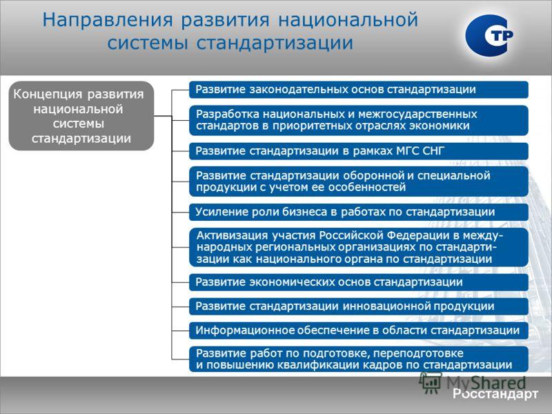 Концепция развития национальной системы стандартизации Развитие законодательных основ стандартизации Разработка национальных и межгосударственных стандартов в приоритетных отраслях экономики Развитие стандартизации в рамках МГС СНГ Развитие стандарти