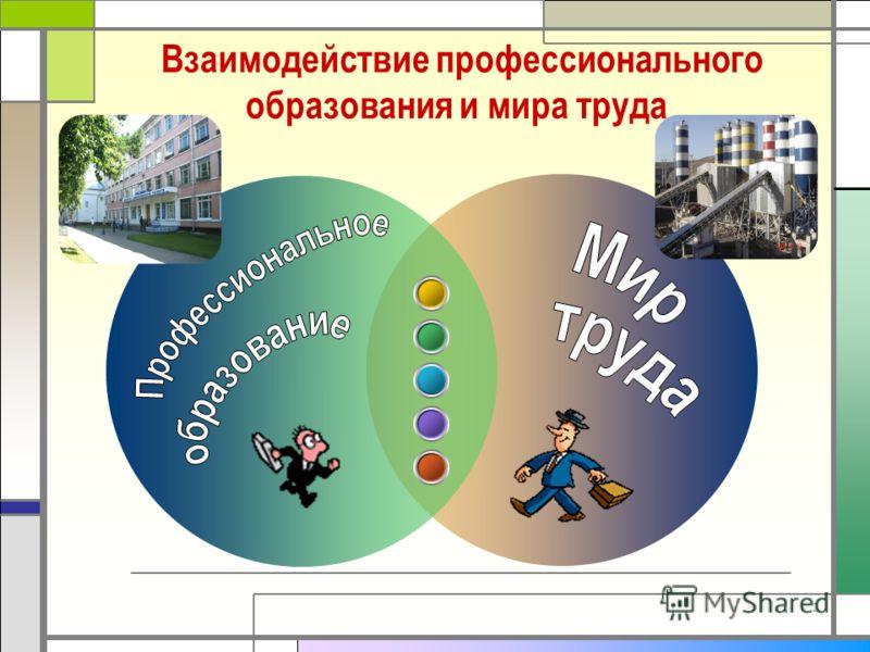 2 Взаимодействие профессионального образования и мира труда