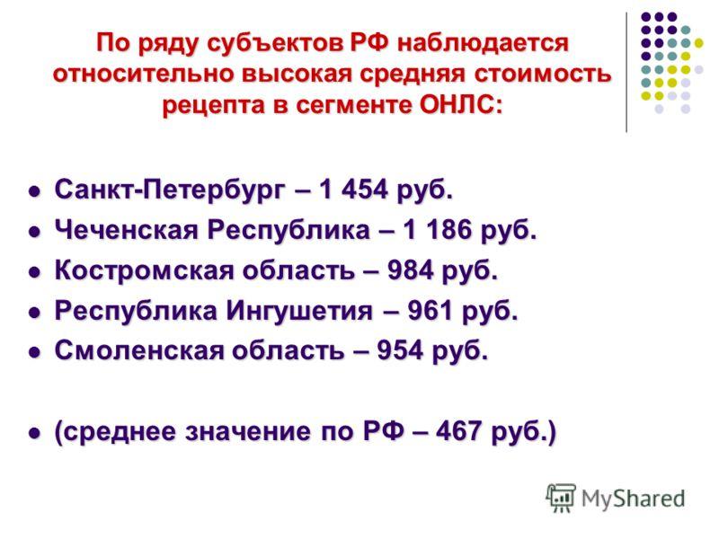 По ряду субъектов РФ наблюдается относительно высокая средняя стоимость рецепта в сегменте ОНЛС: Санкт-Петербург – 1 454 руб. Санкт-Петербург – 1 454 руб. Чеченская Республика – 1 186 руб. Чеченская Республика – 1 186 руб. Костромская область – 984 р