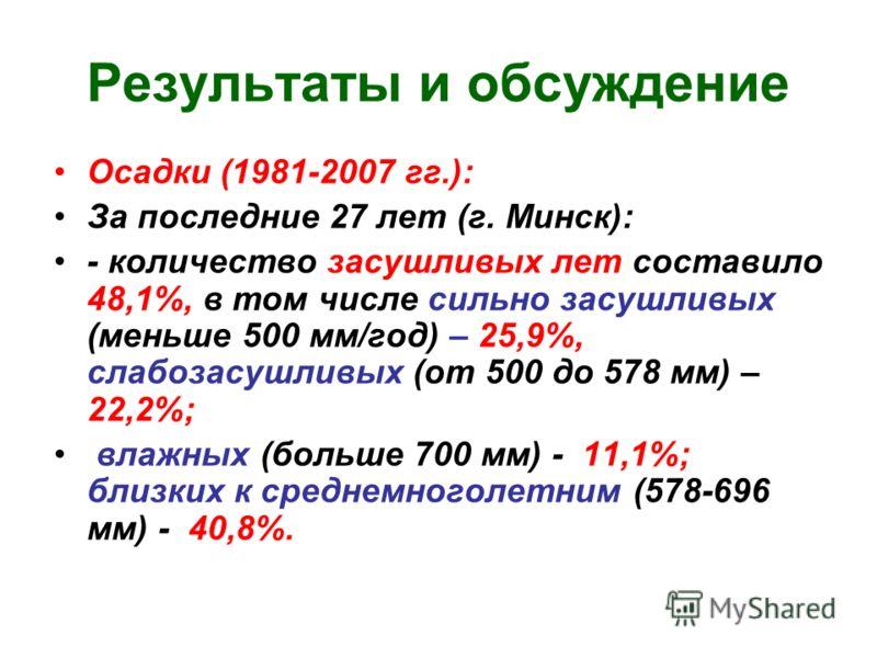 Результаты и обсуждение Осадки (1981-2007 гг.): За последние 27 лет (г. Минск): - количество засушливых лет составило 48,1%, в том числе сильно засушливых (меньше 500 мм/год) – 25,9%, слабозасушливых (от 500 до 578 мм) – 22,2%; влажных (больше 700 мм