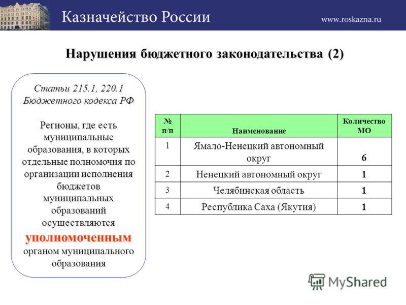 Статьи 215.1, 220.1 Бюджетного кодекса РФ Регионы, где есть муниципальные образования, в которых отдельные полномочия по организации исполнения бюджетов муниципальных образований осуществляются уполномоченным органом муниципального образования Статьи