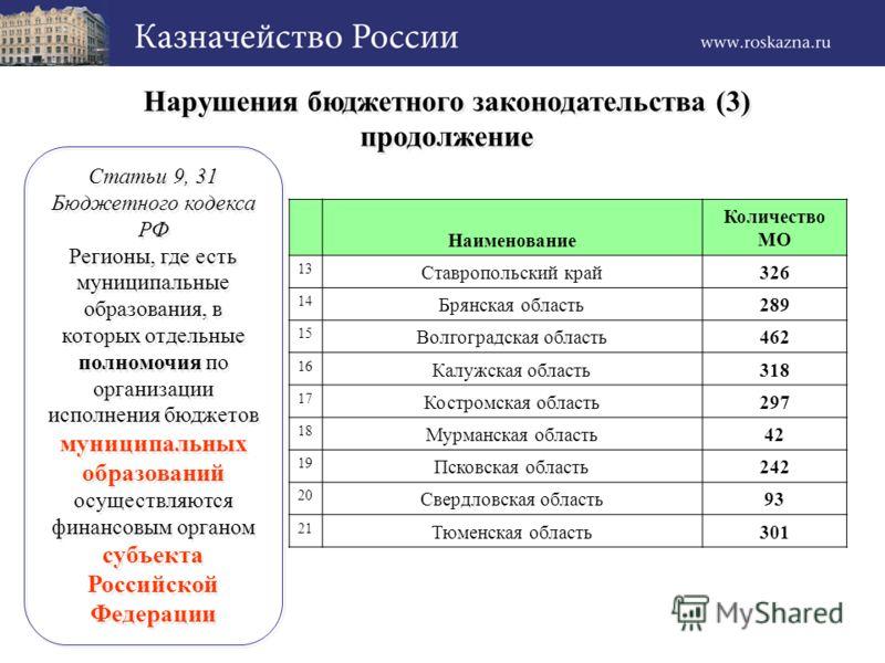 Статьи 9, 31 Бюджетного кодекса РФ Регионы, где есть муниципальные образования, в которых отдельные полномочия по организации исполнения бюджетов муниципальных образований осуществляются финансовым органом субъекта Российской Федерации Статьи 9, 31 Б