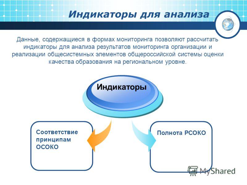 Индикаторы для анализа Соответствие принципам ОСОКО Индикаторы Полнота РСОКО Данные, содержащиеся в формах мониторинга позволяют рассчитать индикаторы для анализа результатов мониторинга организации и реализации общесистемных элементов общероссийской