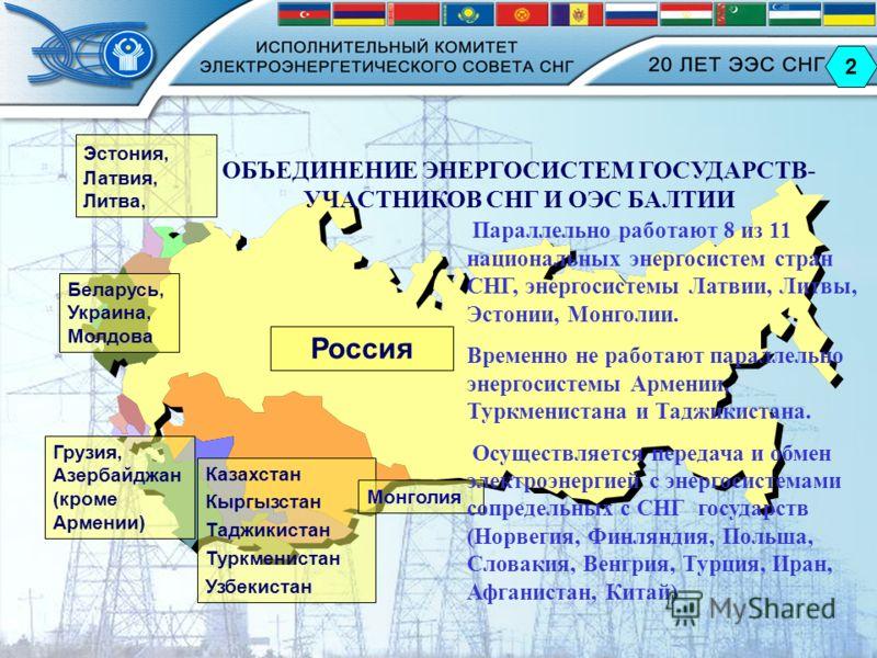 2 Казахстан Кыргызстан Таджикистан Туркменистан Узбекистан Грузия, Азербайджан (кроме Армении) Беларусь, Украина, Молдова Эстония, Латвия, Литва, Монголия ОБЪЕДИНЕНИЕ ЭНЕРГОСИСТЕМ ГОСУДАРСТВ- УЧАСТНИКОВ СНГ И ОЭС БАЛТИИ Россия Параллельно работают 8
