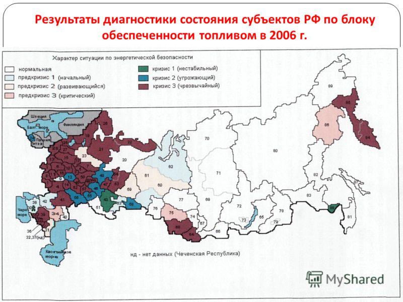 Результаты диагностики состояния субъектов РФ по блоку обеспеченности топливом в 2006 г.