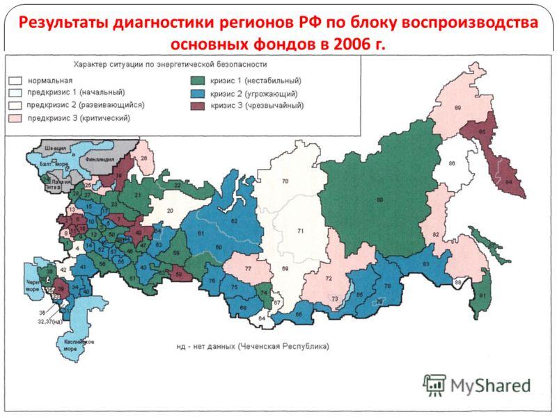 Результаты диагностики регионов РФ по блоку воспроизводства основных фондов в 2006 г.