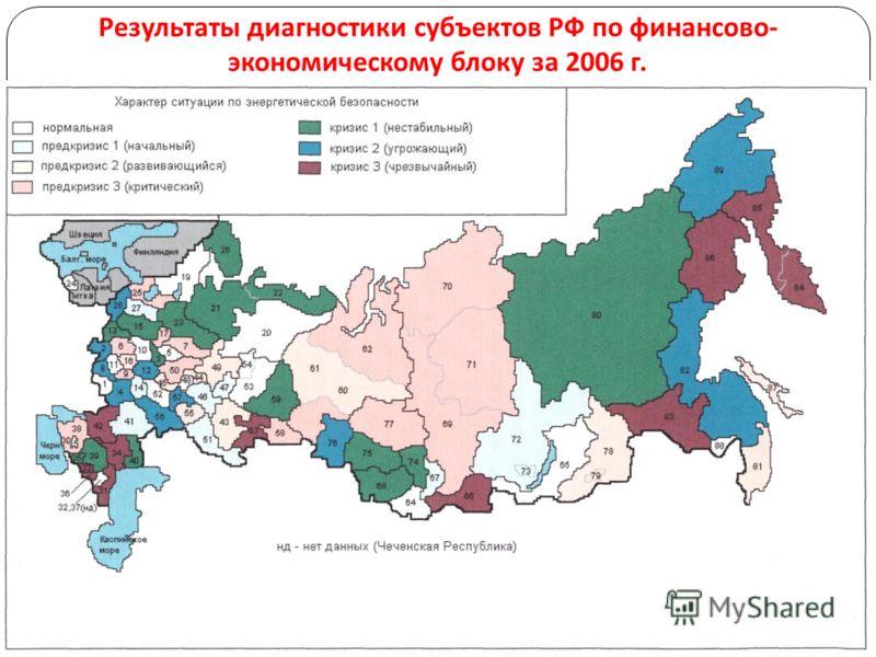 Результаты диагностики субъектов РФ по финансово - экономическому блоку за 2006 г.