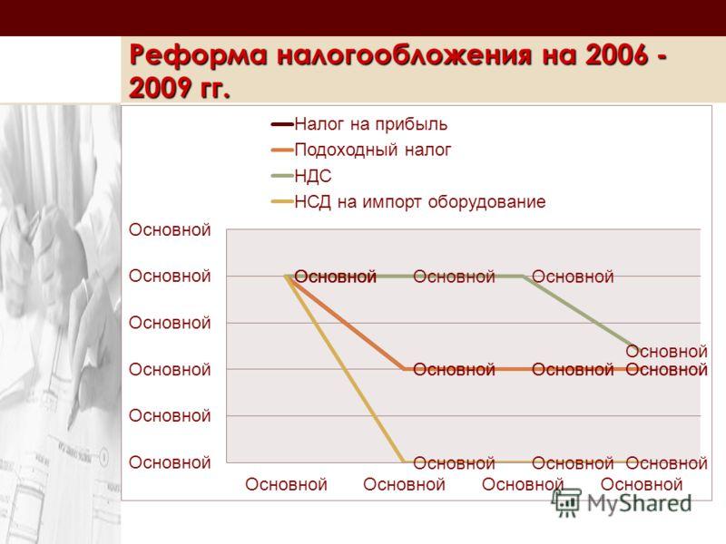 Реформа налогообложения на 2006 - 2009 гг.