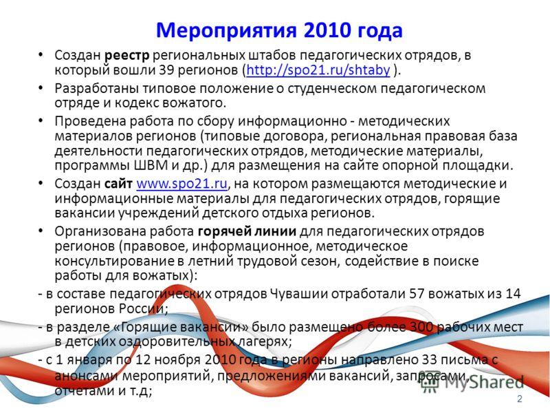 Мероприятия 2010 года Создан реестр региональных штабов педагогических отрядов, в который вошли 39 регионов (http://spo21.ru/shtaby ).http://spo21.ru/shtaby Разработаны типовое положение о студенческом педагогическом отряде и кодекс вожатого. Проведе