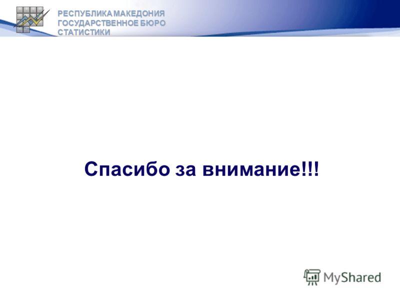 Спасибо за внимание!!! РЕСПУБЛИКА МАКЕДОНИЯ ГОСУДАРСТВЕННОЕ БЮРО СТАТИСТИКИ