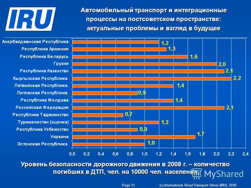 Page 13 (c) International Road Transport Union (IRU) 2010 Автомобильный транспорт и интеграционные процессы на постсоветском пространстве: актуальные проблемы и взгляд в будущее Уровень безопасности дорожного движения в 2008 г. – количество погибших