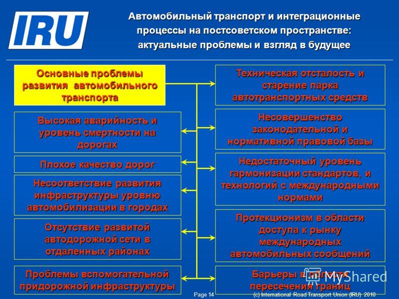 Page 14 (c) International Road Transport Union (IRU) 2010 Автомобильный транспорт и интеграционные процессы на постсоветском пространстве: актуальные проблемы и взгляд в будущее Основные проблемы развития автомобильного транспорта Техническая отстало