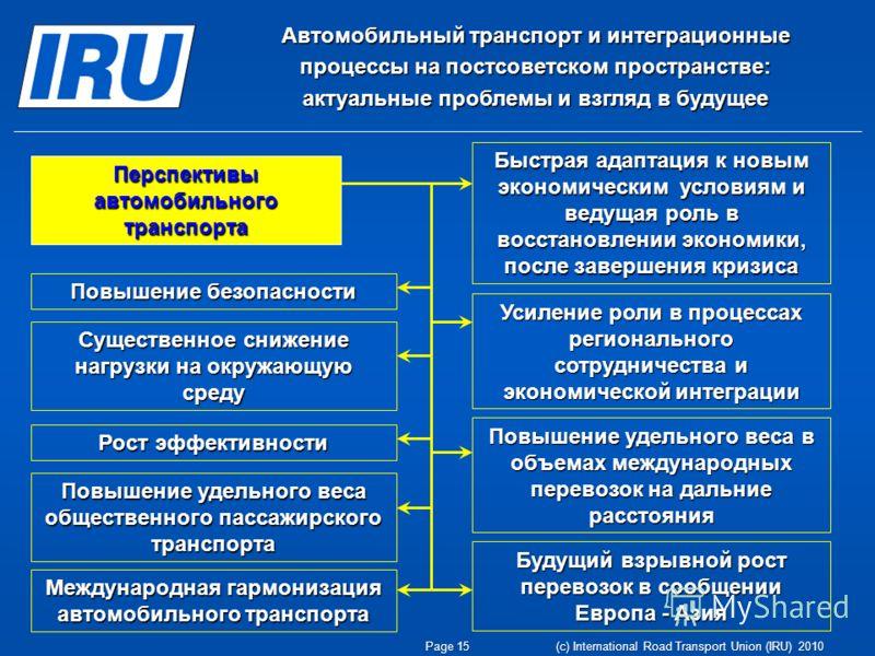 Page 15 (c) International Road Transport Union (IRU) 2010 Автомобильный транспорт и интеграционные процессы на постсоветском пространстве: актуальные проблемы и взгляд в будущее Перспективы автомобильного транспорта Быстрая адаптация к новым экономич