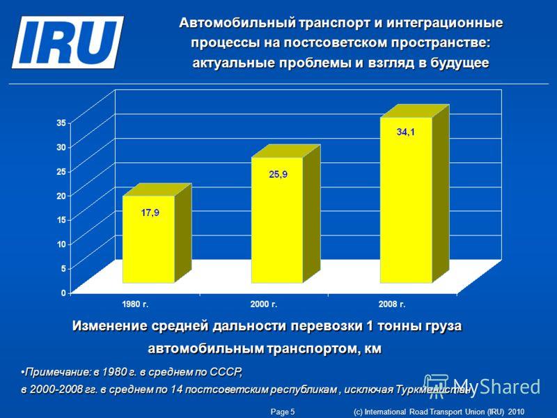 Page 5 (c) International Road Transport Union (IRU) 2010 Автомобильный транспорт и интеграционные процессы на постсоветском пространстве: актуальные проблемы и взгляд в будущее Изменение средней дальности перевозки 1 тонны груза автомобильным транспо