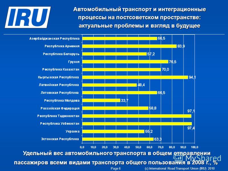 Page 6 (c) International Road Transport Union (IRU) 2010 Автомобильный транспорт и интеграционные процессы на постсоветском пространстве: актуальные проблемы и взгляд в будущее Удельный вес автомобильного транспорта в общем отправлении пассажиров все