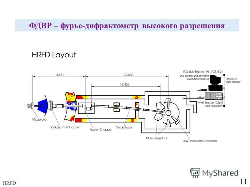 11 HRFD ФДВР – фурье-дифрактометр высокого разрешения