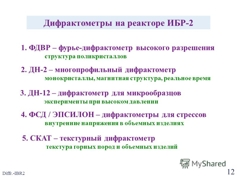 12 Diffr.-IBR2 Дифрактометры на реакторе ИБР-2 1. ФДВР – фурье-дифрактометр высокого разрешения структура поликристаллов 2. ДН-2 – многопрофильный дифрактометр монокристаллы, магнитная структура, реальное время 3. ДН-12 – дифрактометр для микрообразц