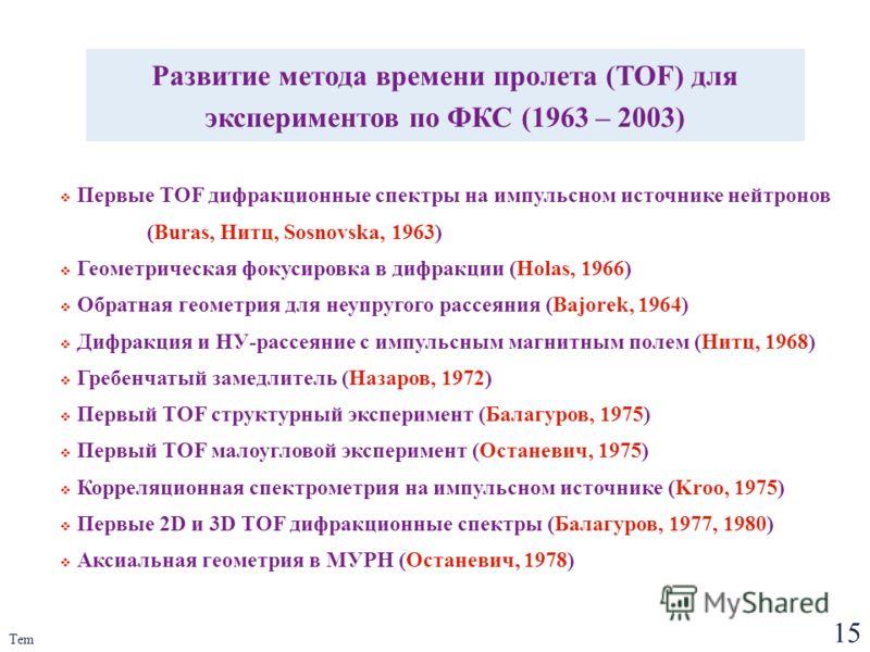 15 Tem Развитие метода времени пролета (TOF) для экспериментов по ФКС (1963 – 2003) Первые TOF дифракционные спектры на импульсном источнике нейтронов (Buras, Нитц, Sosnovska, 1963) Геометрическая фокусировка в дифракции (Holas, 1966) Обратная геомет