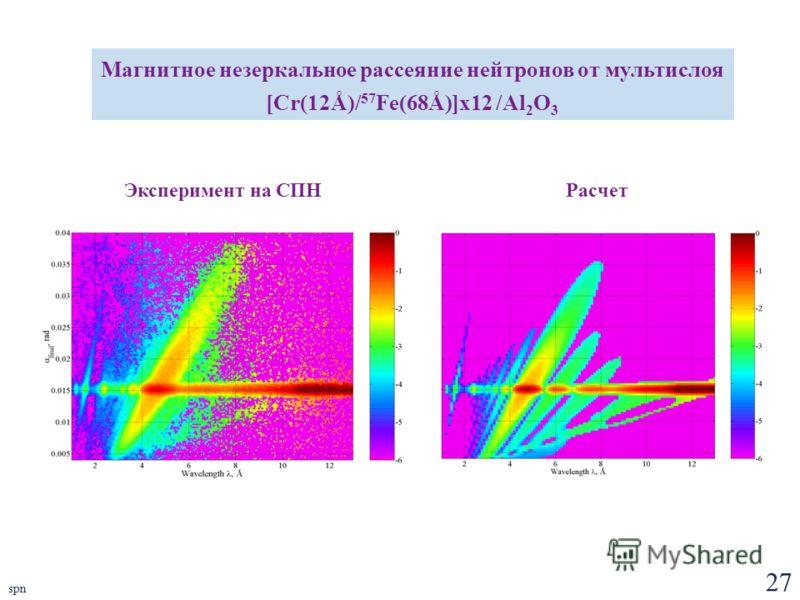 27 spn Магнитное незеркальное рассеяние нейтронов от мультислоя [Cr(12Å)/ 57 Fe(68Å)]x12 /Al 2 O 3 Эксперимент на СПНРасчет