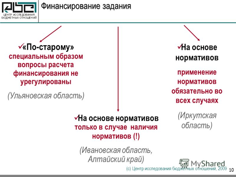 (с) Центр исследования бюджетных отношений, 2009 10 Финансирование задания «По-старому» специальным образом вопросы расчета финансирования не урегулированы (Ульяновская область) На основе нормативов применение нормативов обязательно во всех случаях (