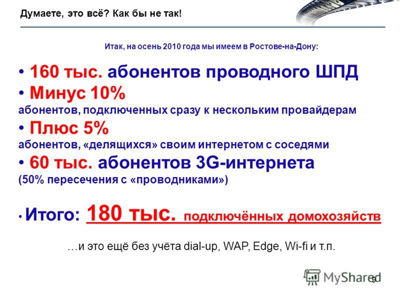 9 Думаете, это всё? Как бы не так! Итак, на осень 2010 года мы имеем в Ростове-на-Дону: 160 тыс. абонентов проводного ШПД Минус 10% абонентов, подключенных сразу к нескольким провайдерам Плюс 5% абонентов, «делящихся» своим интернетом с соседями 60 т